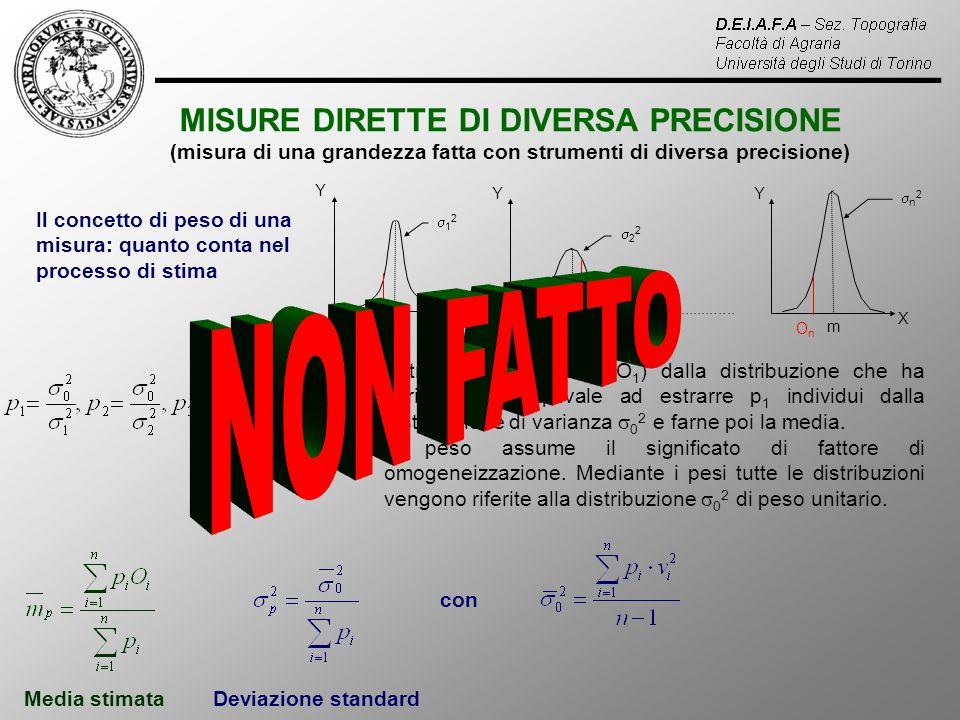 NON FATTO MISURE DIRETTE DI DIVERSA PRECISIONE