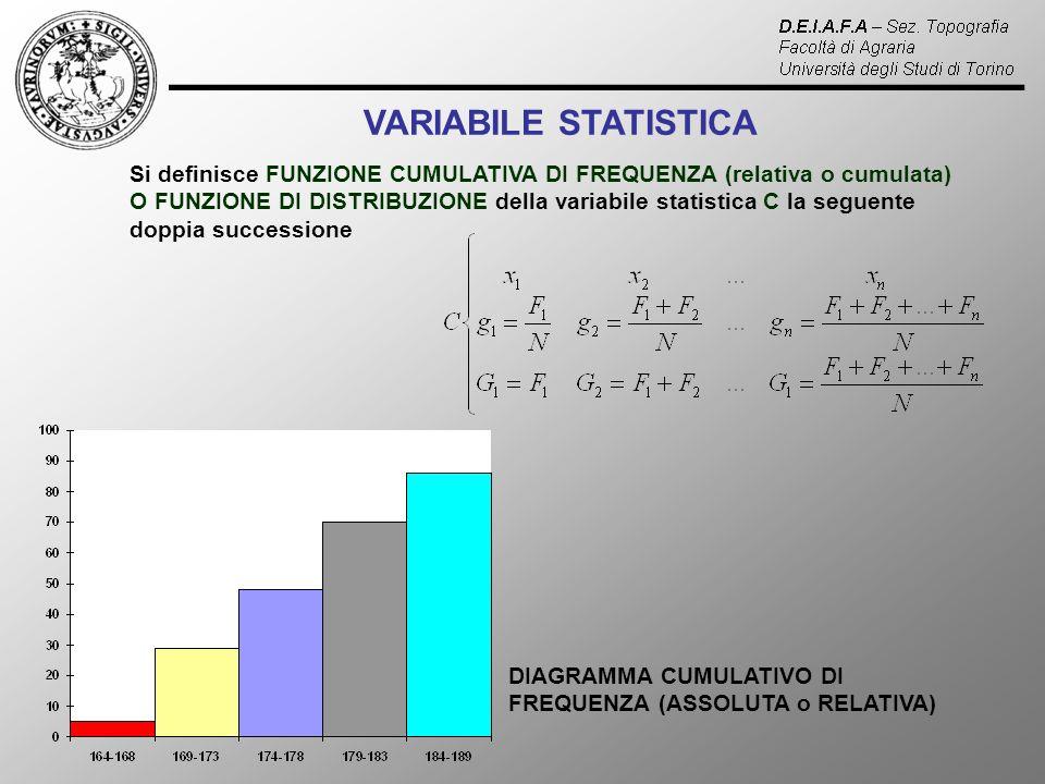 VARIABILE STATISTICA