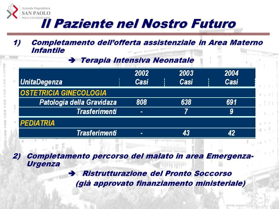 Il Paziente nel Nostro Futuro