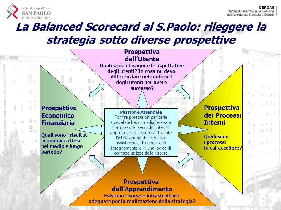 La Balanced Scorecard al S