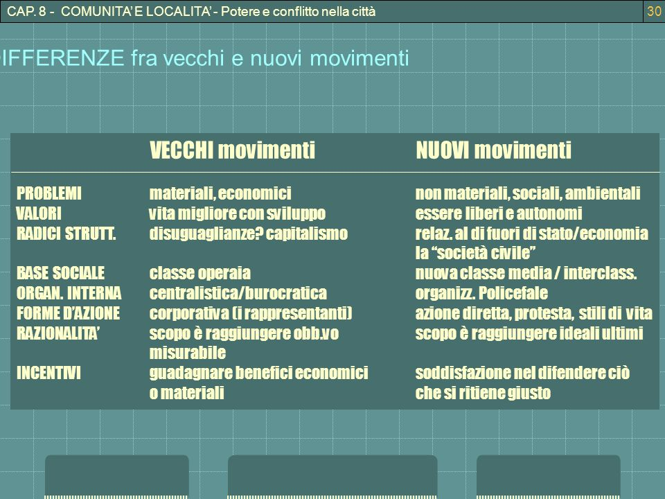 DIFFERENZE fra vecchi e nuovi movimenti