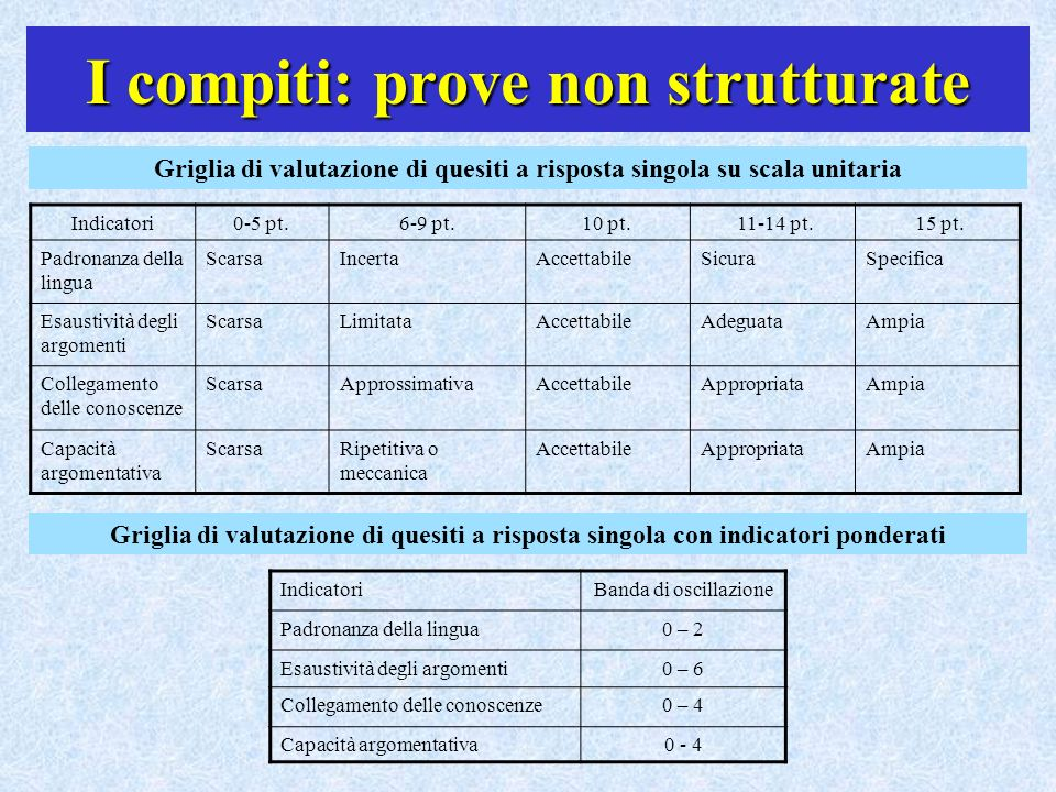 I compiti: prove non strutturate