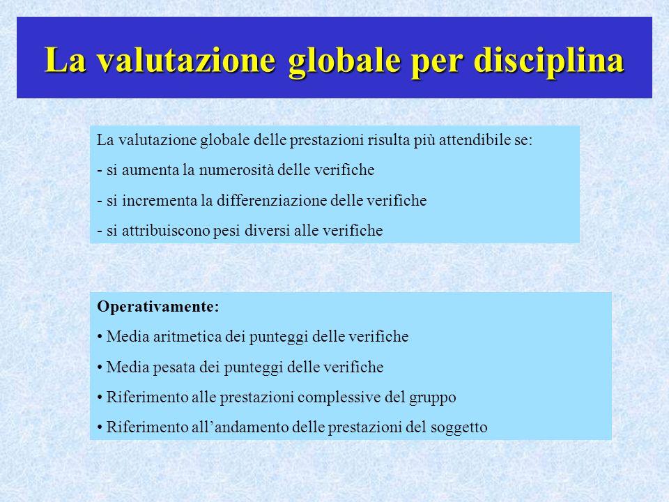 La valutazione globale per disciplina