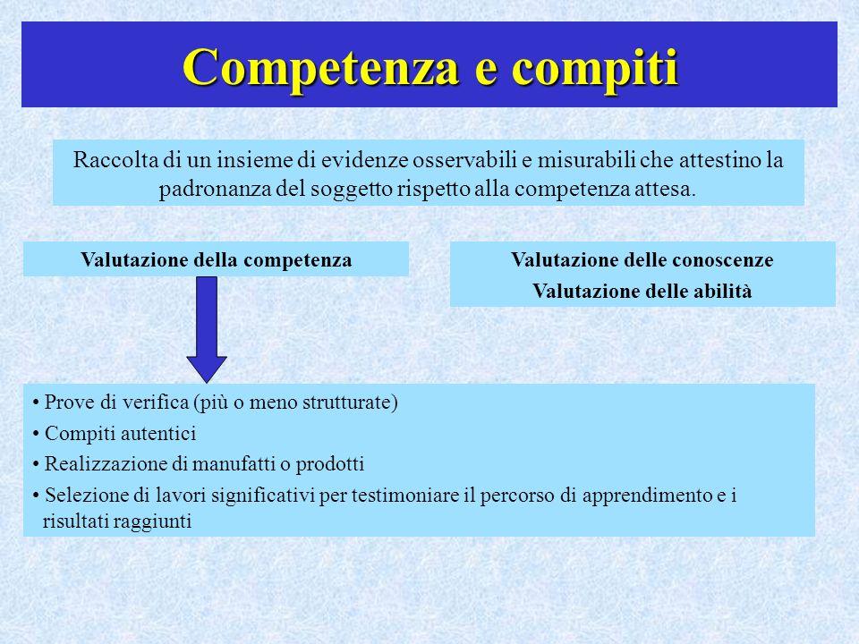 Competenza e compiti