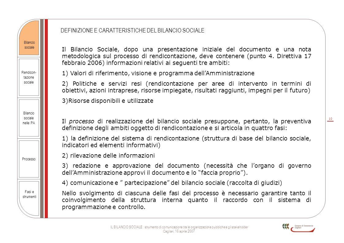 DEFINIZIONE E CARATTERISTICHE DEL BILANCIO SOCIALE