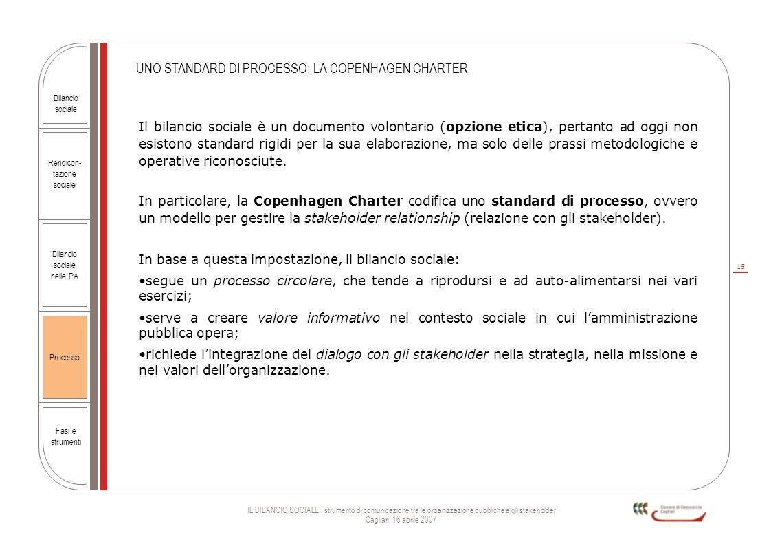 UNO STANDARD DI PROCESSO: LA COPENHAGEN CHARTER