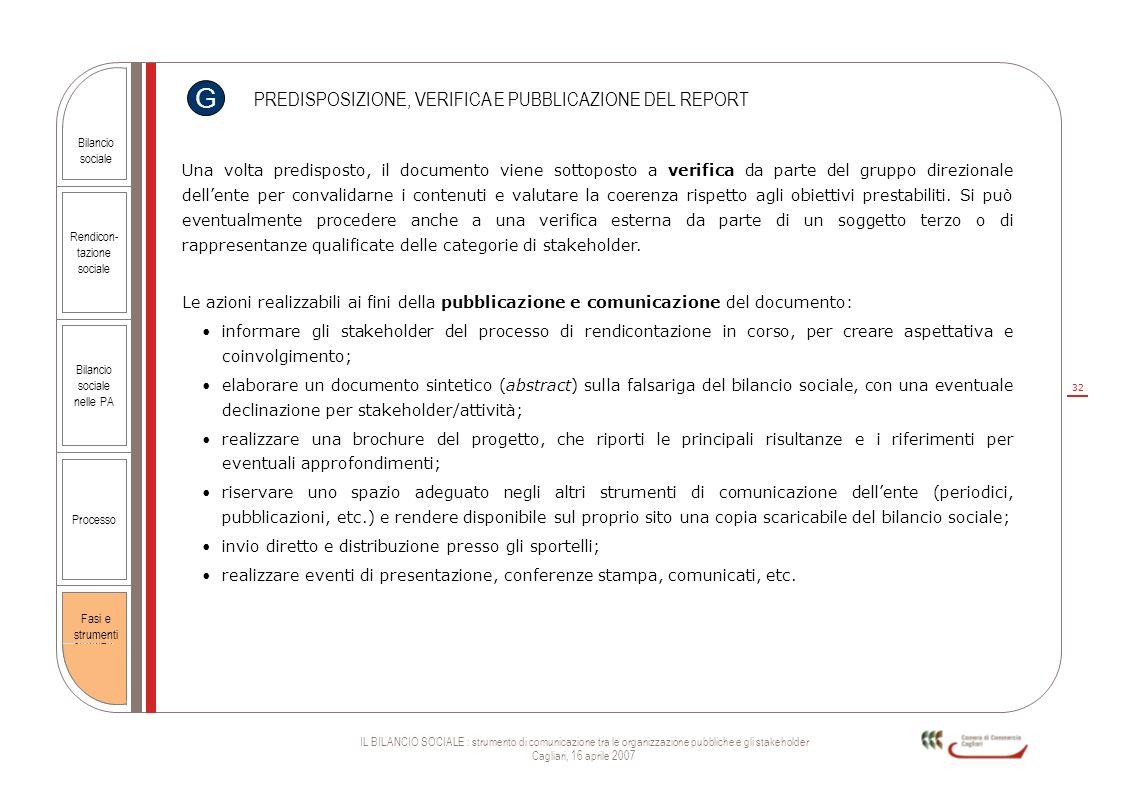 G PREDISPOSIZIONE, VERIFICA E PUBBLICAZIONE DEL REPORT