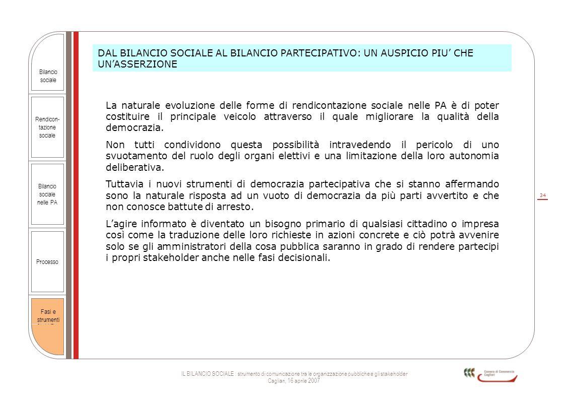 DAL BILANCIO SOCIALE AL BILANCIO PARTECIPATIVO: UN AUSPICIO PIU' CHE UN'ASSERZIONE