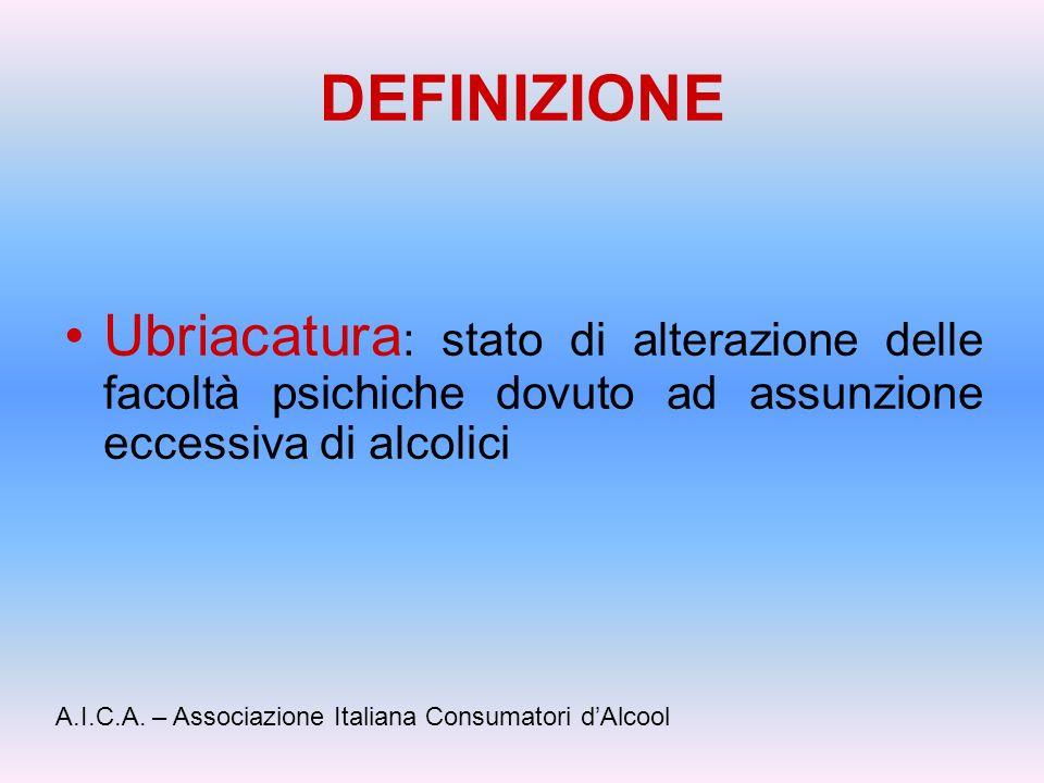DEFINIZIONE Ubriacatura: stato di alterazione delle facoltà psichiche dovuto ad assunzione eccessiva di alcolici.