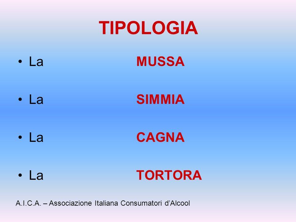 TIPOLOGIA La MUSSA La SIMMIA La CAGNA La TORTORA