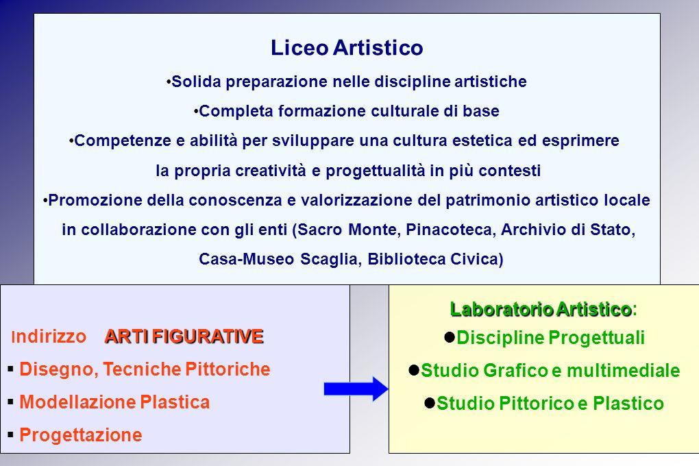 Liceo Artistico Laboratorio Artistico: Discipline Progettuali