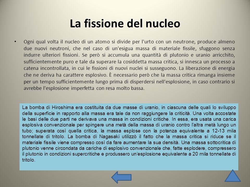 La fissione del nucleo