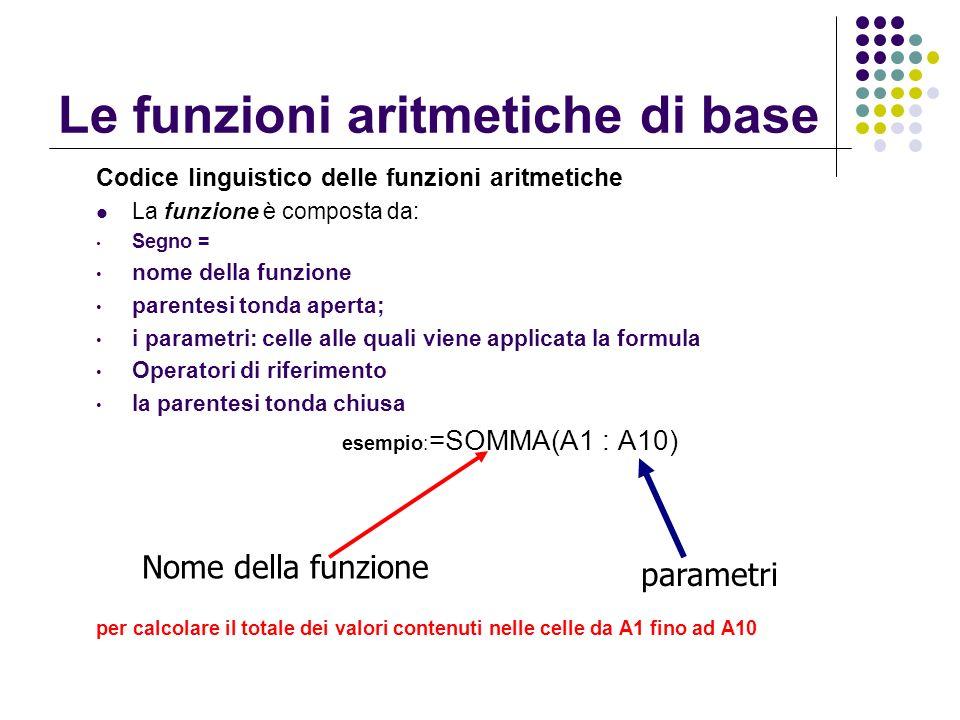 Le funzioni aritmetiche di base