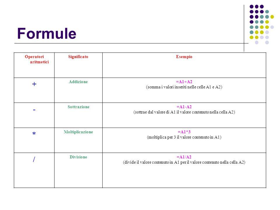 Formule + - * / Operatori aritmetici Significato Esempio Addizione