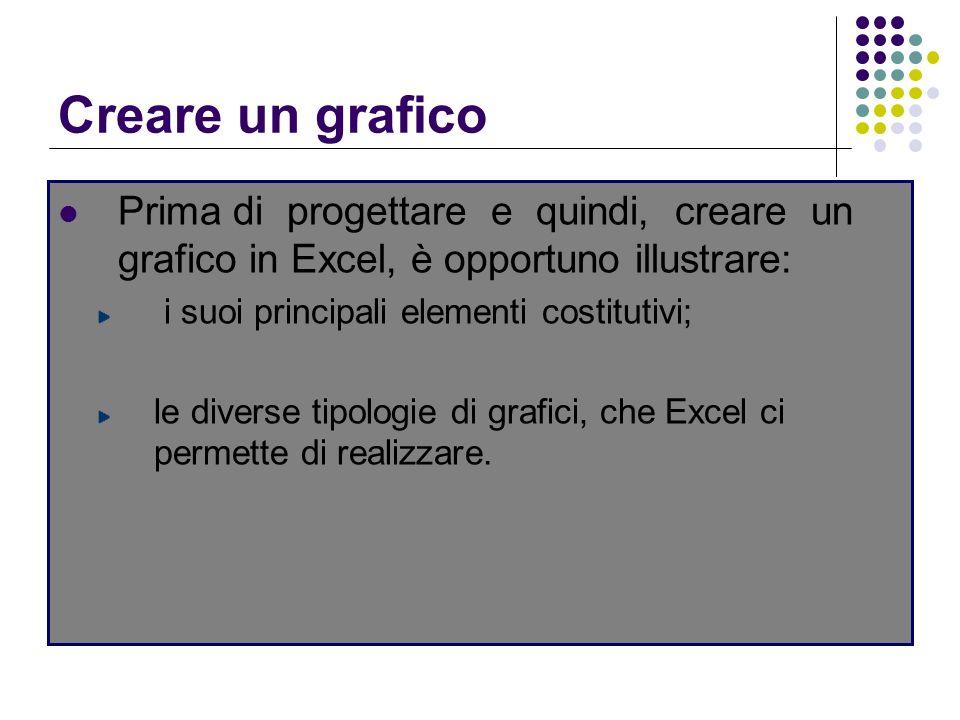 Creare un grafico Prima di progettare e quindi, creare un grafico in Excel, è opportuno illustrare: