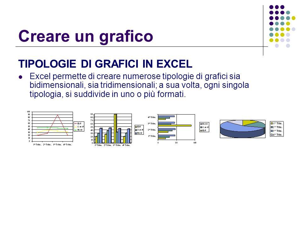 Creare un grafico TIPOLOGIE DI GRAFICI IN EXCEL