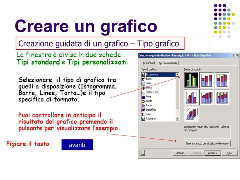 Creare un grafico Creazione guidata di un grafico – Tipo grafico