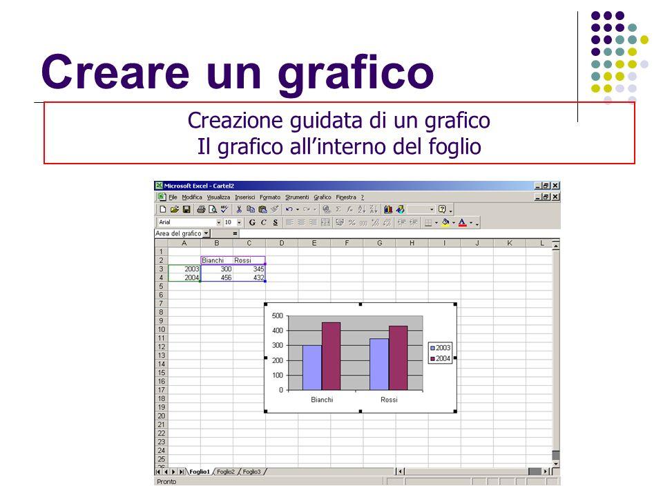 Creare un grafico Creazione guidata di un grafico