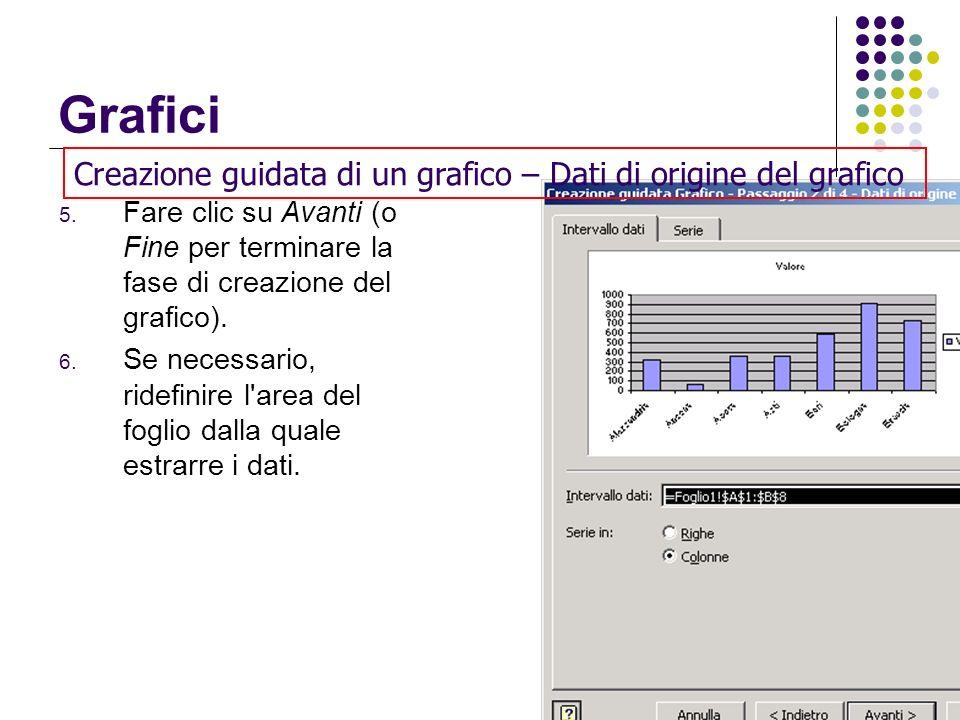 Grafici Creazione guidata di un grafico – Dati di origine del grafico