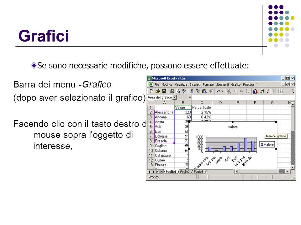 Grafici Barra dei menu -Grafico (dopo aver selezionato il grafico).