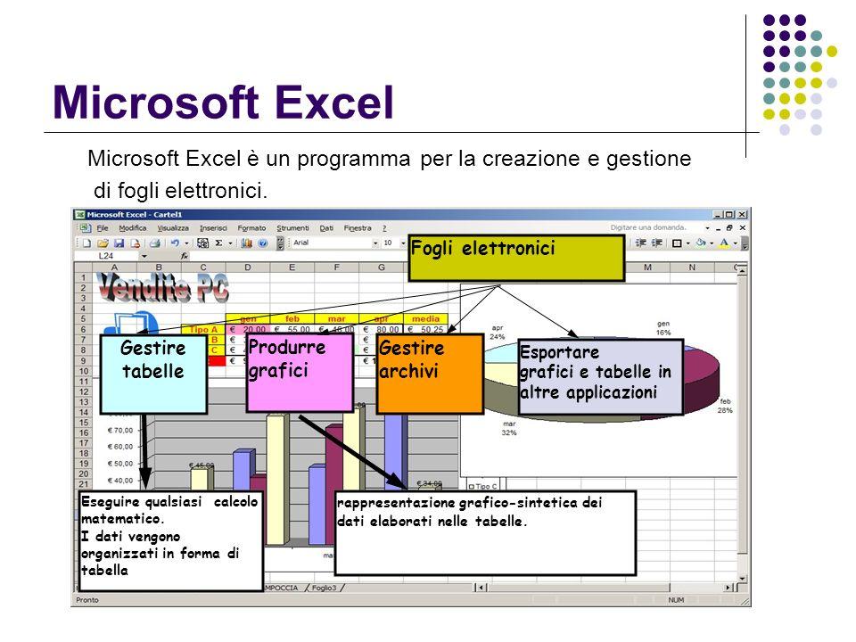 Microsoft Excel Microsoft Excel è un programma per la creazione e gestione. di fogli elettronici. Fogli elettronici.