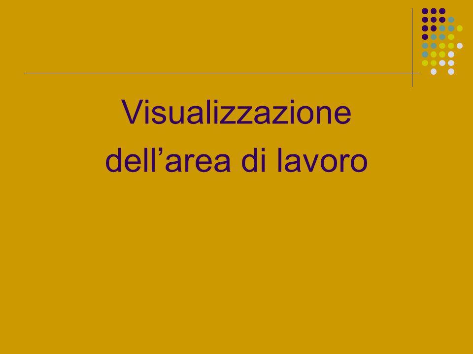 Visualizzazione dell'area di lavoro