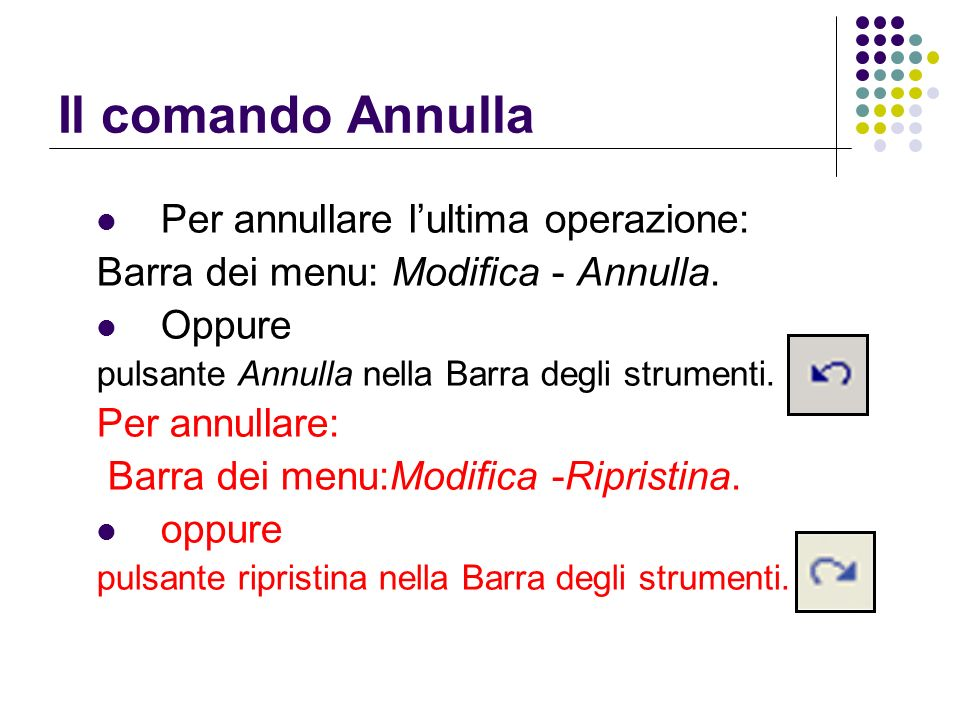 Il comando Annulla Per annullare l'ultima operazione:
