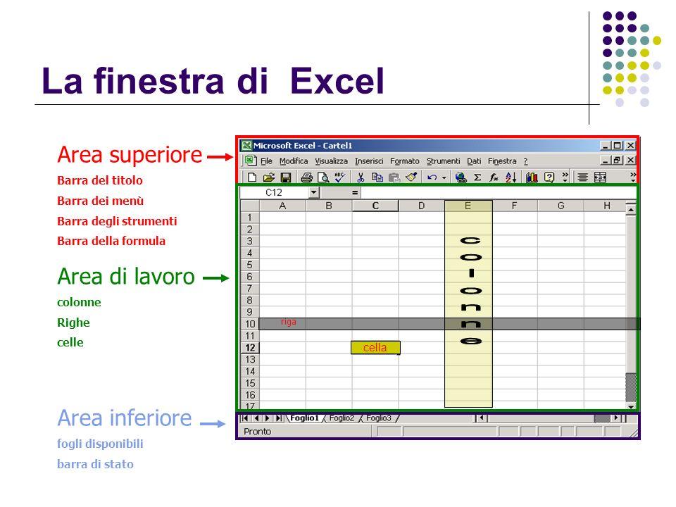 La finestra di Excel Area superiore Area di lavoro Area inferiore