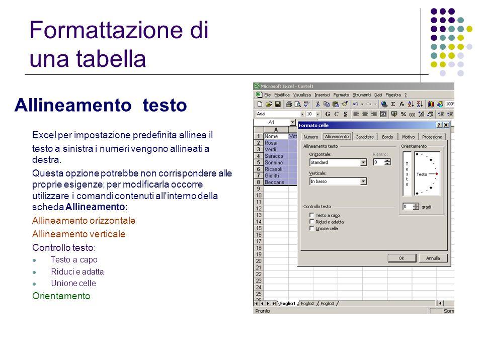 Formattazione di una tabella