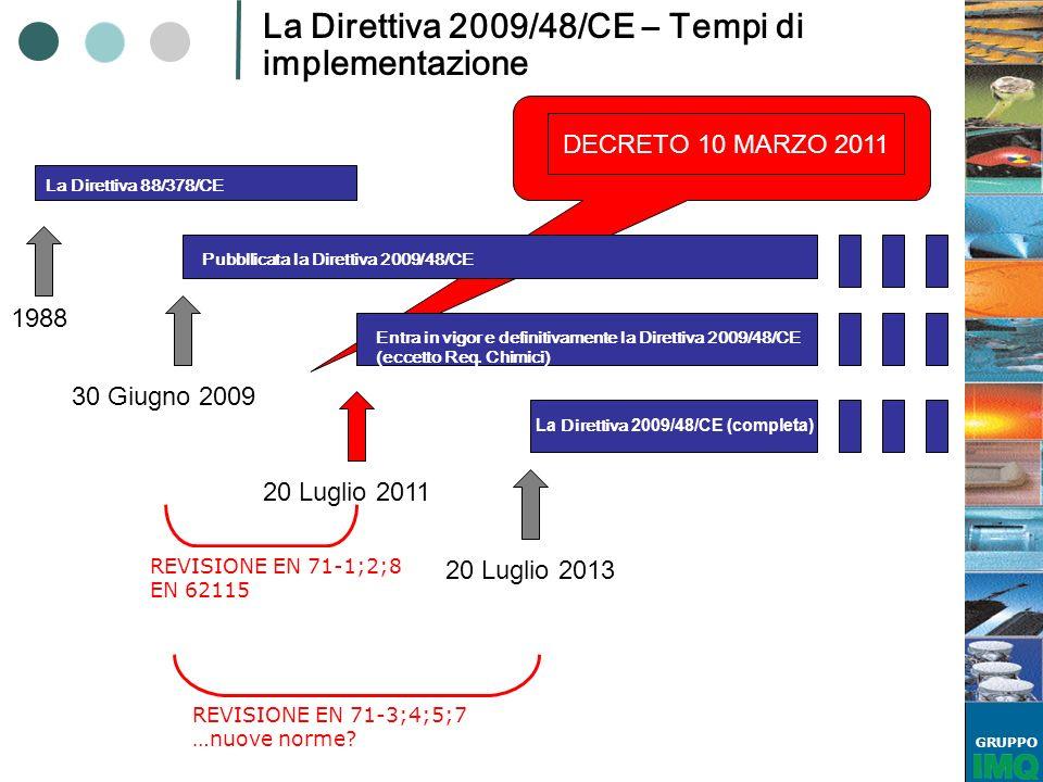 La Direttiva 2009/48/CE (completa)