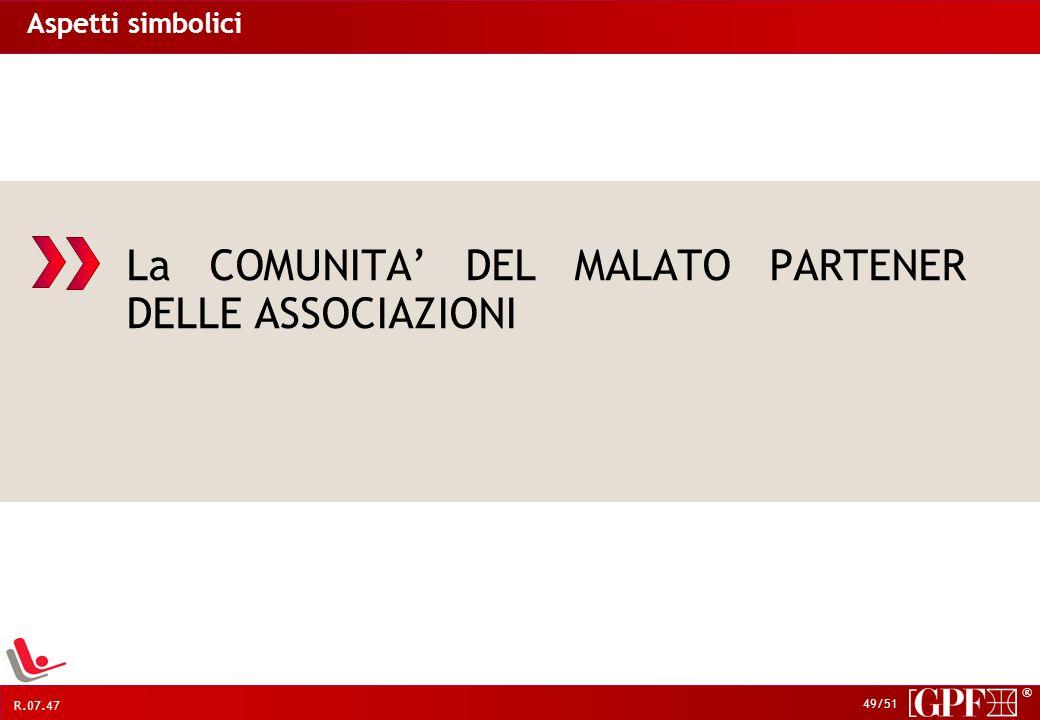 La COMUNITA' DEL MALATO PARTENER DELLE ASSOCIAZIONI