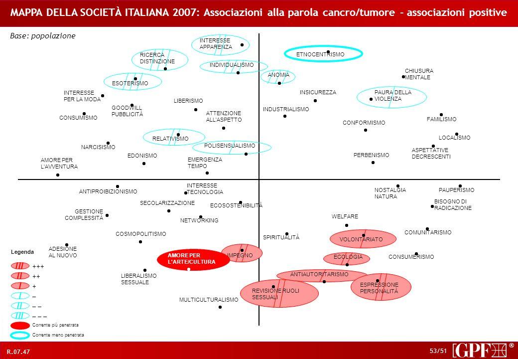 MAPPA DELLA SOCIETÀ ITALIANA 2007: Associazioni alla parola cancro/tumore - associazioni positive