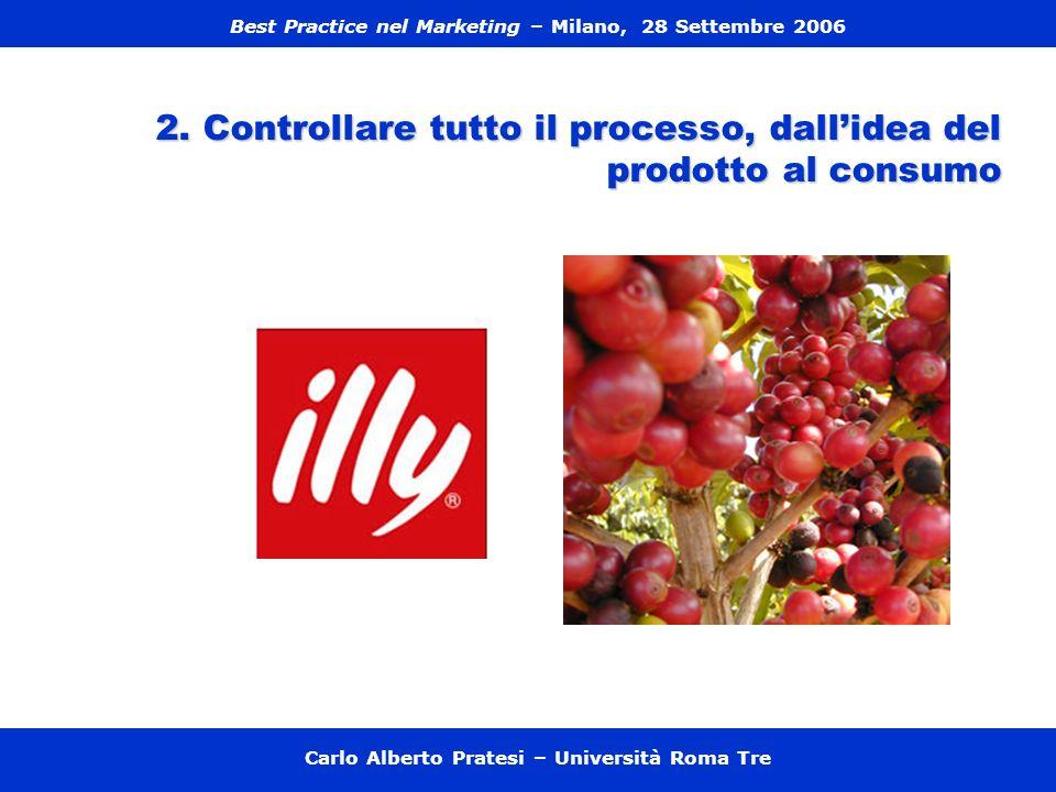 2. Controllare tutto il processo, dall'idea del prodotto al consumo