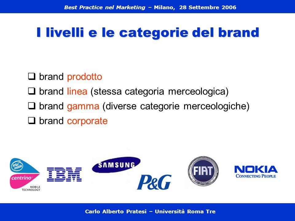 I livelli e le categorie del brand