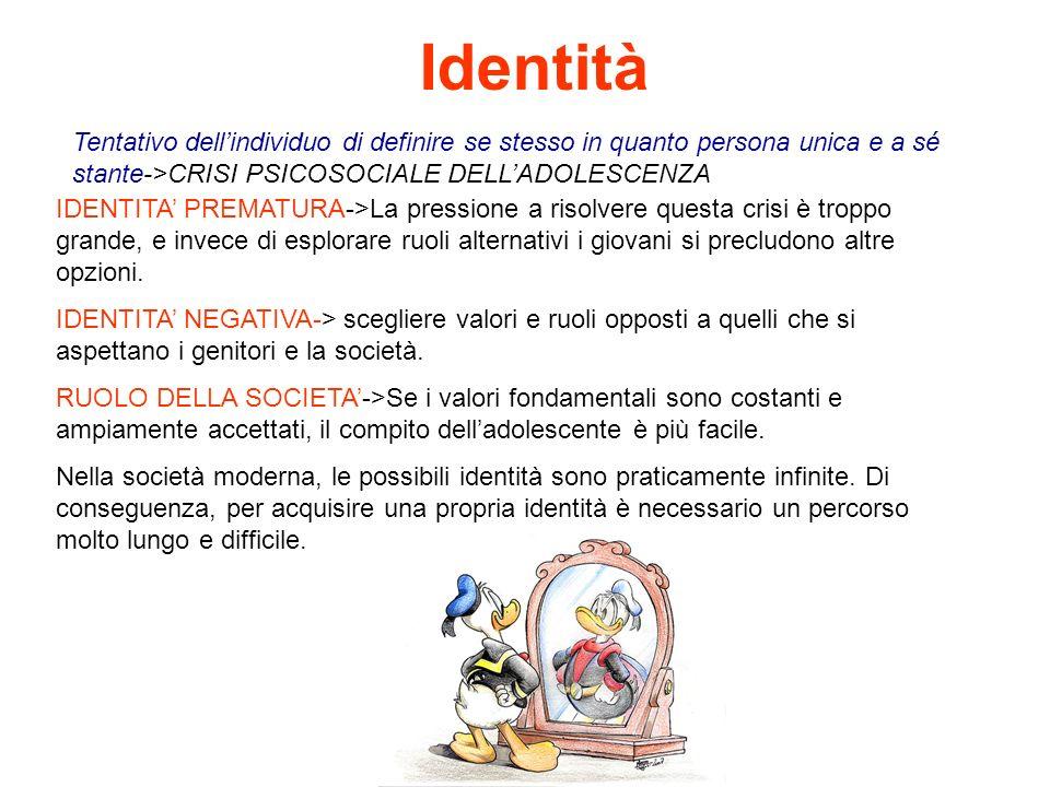 Identità Tentativo dell'individuo di definire se stesso in quanto persona unica e a sé stante->CRISI PSICOSOCIALE DELL'ADOLESCENZA.