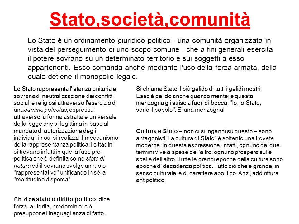 Stato,società,comunità