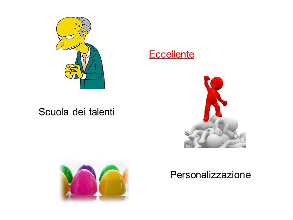 Eccellente Scuola dei talenti Personalizzazione