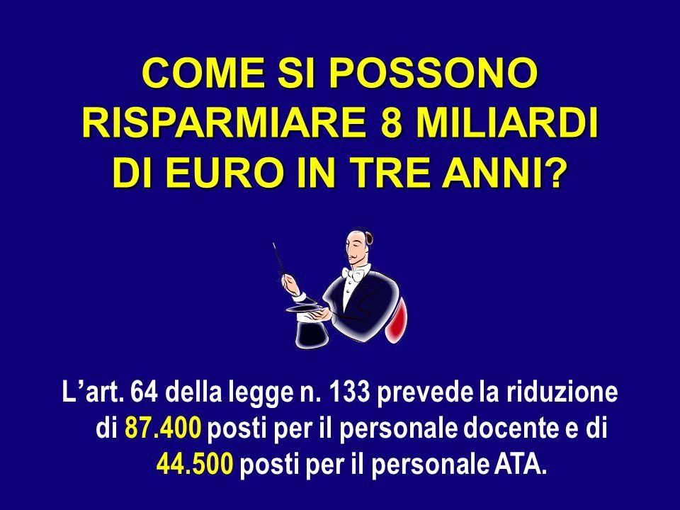 COME SI POSSONO RISPARMIARE 8 MILIARDI DI EURO IN TRE ANNI
