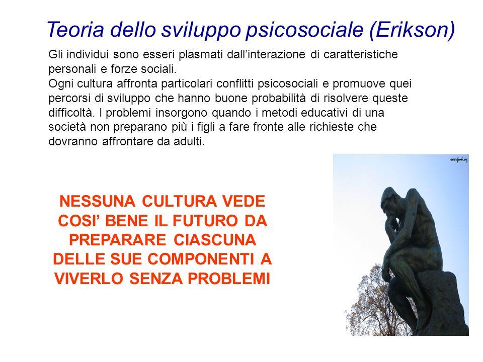 Teoria dello sviluppo psicosociale (Erikson)