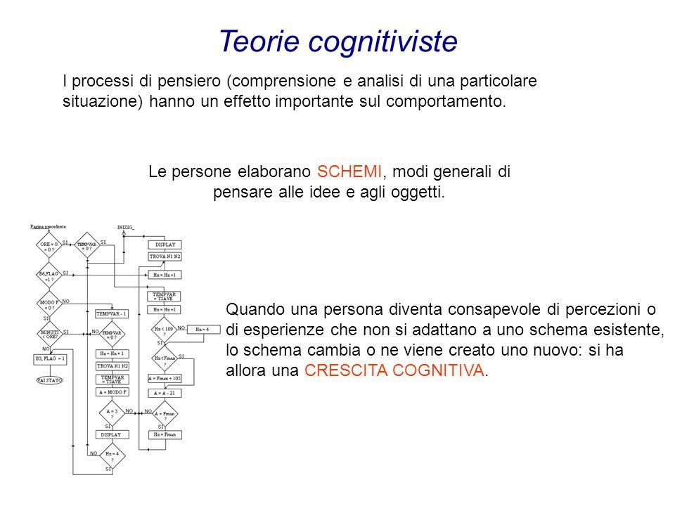 Teorie cognitiviste I processi di pensiero (comprensione e analisi di una particolare situazione) hanno un effetto importante sul comportamento.