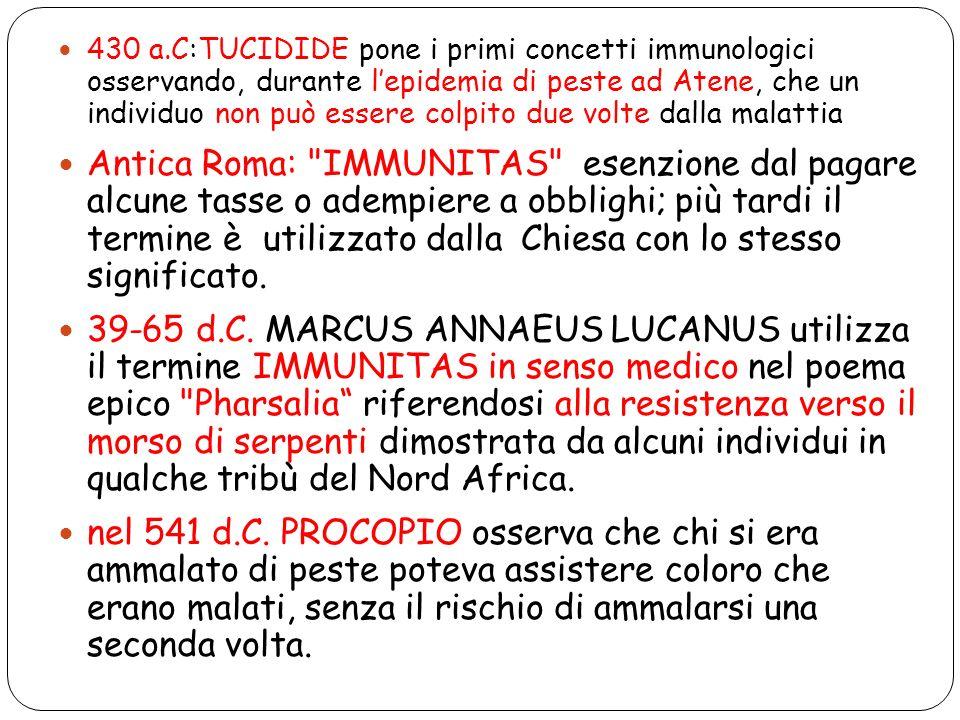 430 a.C:TUCIDIDE pone i primi concetti immunologici osservando, durante l'epidemia di peste ad Atene, che un individuo non può essere colpito due volte dalla malattia