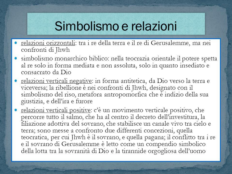 Simbolismo e relazioni