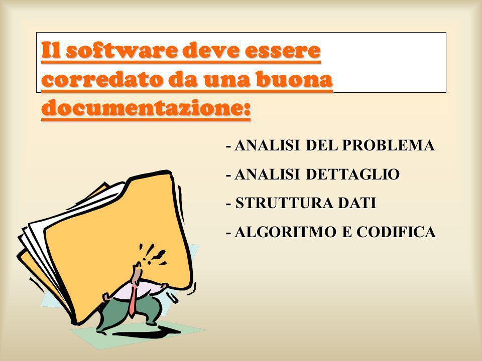Il software deve essere corredato da una buona documentazione: