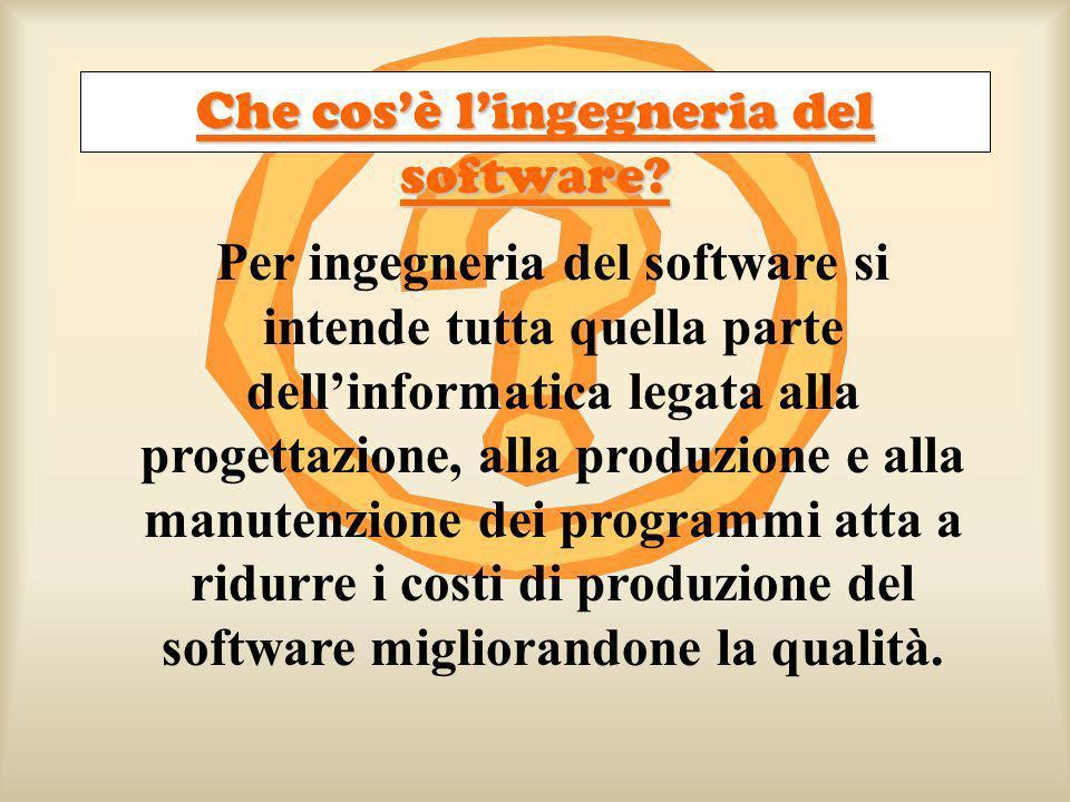 Che cos'è l'ingegneria del software