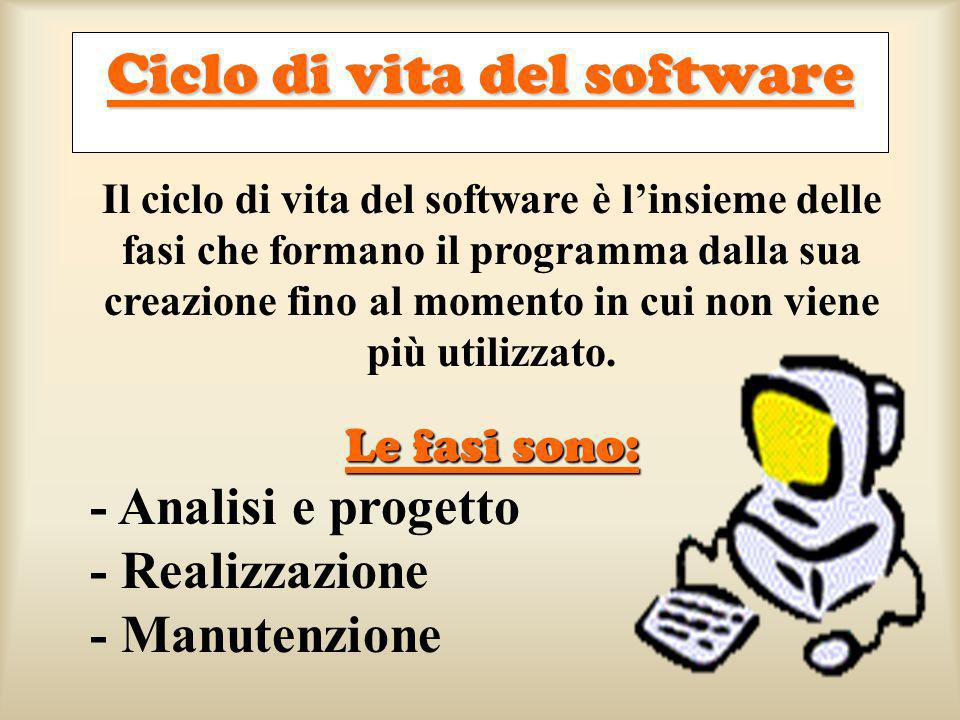 Ciclo di vita del software