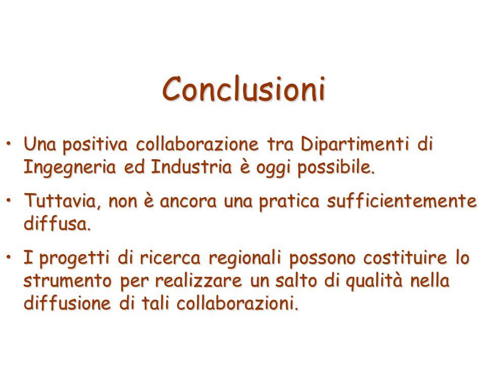 Conclusioni Una positiva collaborazione tra Dipartimenti di Ingegneria ed Industria è oggi possibile.
