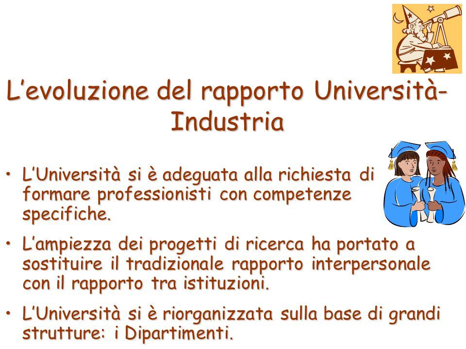 L'evoluzione del rapporto Università-Industria