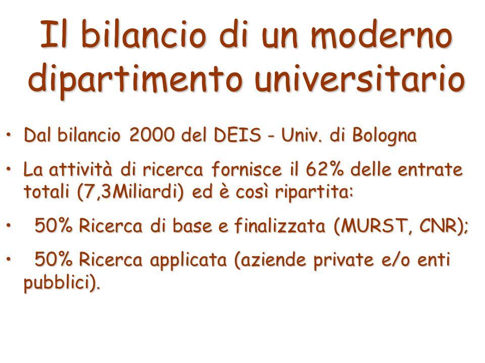 Il bilancio di un moderno dipartimento universitario