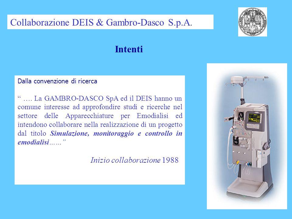 Inizio collaborazione 1988