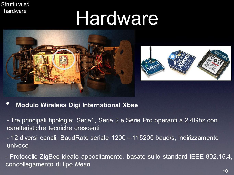 Hardware Modulo Wireless Digi International Xbee